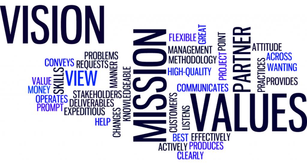 Vision-Mission-Values-image-1024x549